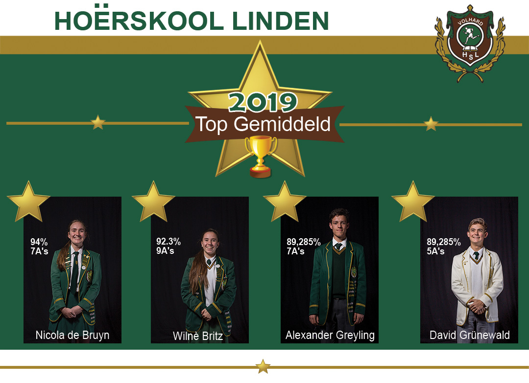 final-hoerskool-linden-matrieks-top-plekke-2019