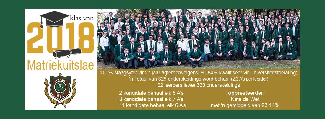 hoerskool-linden-matriek-2018-results