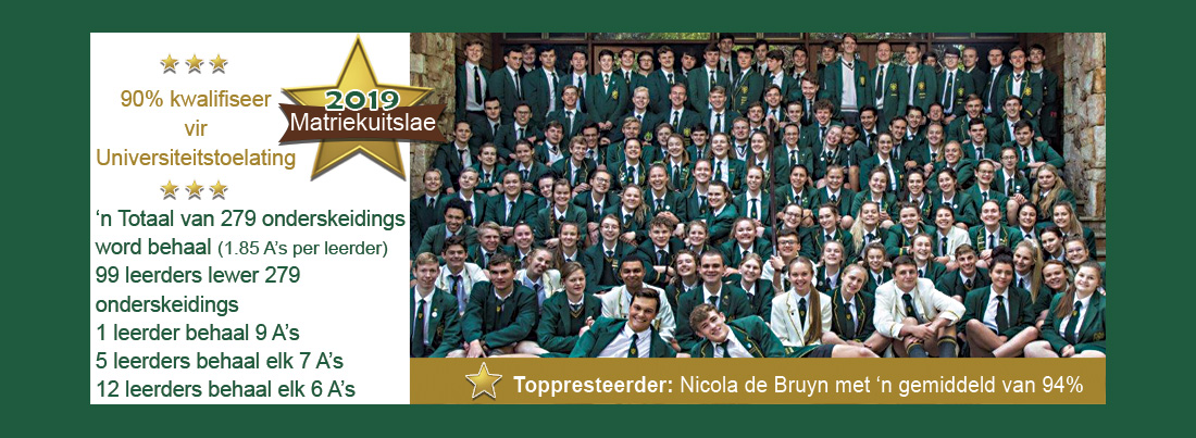 hoerskool-matriek-2019-group-results-d